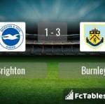 Match image with score Brighton - Burnley