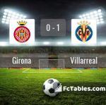 Match image with score Girona - Villarreal
