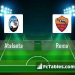 Preview image Atalanta - Roma