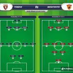 Lineup image Torino - Benevento