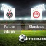 Preview image Partizan Belgrade - Olympiacos