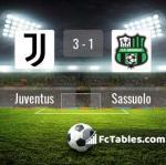Match image with score Juventus - Sassuolo
