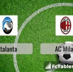 Preview image Atalanta - AC Milan
