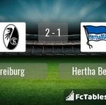 Match image with score Freiburg - Hertha Berlin