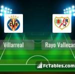 Preview image Villarreal - Rayo Vallecano