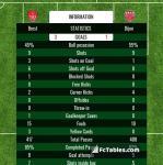 Match image with score Brest - Dijon