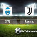 Preview image SPAL - Juventus