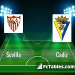 Preview image Sevilla - Cadiz