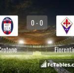 Match image with score Crotone - Fiorentina