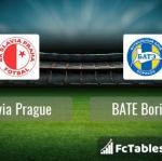 Preview image Slavia Prague - BATE Borisov