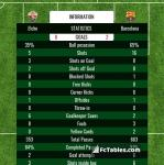 Match image with score Elche - Barcelona