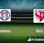 Preview image Toulouse - Metz
