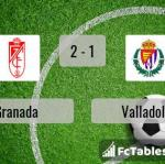 Match image with score Granada - Valladolid