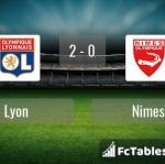 Match image with score Lyon - Nimes