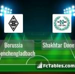 Preview image Borussia Moenchengladbach - Shakhtar Donetsk