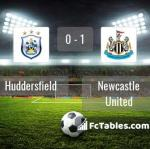 Match image with score Huddersfield - Newcastle United