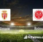 Preview image Monaco - Reims