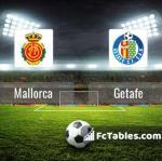 Preview image Mallorca - Getafe