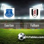 Preview image Everton - Fulham