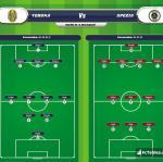 Lineup image Verona - Spezia