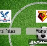 Preview image Crystal Palace - Watford