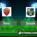 Preview image Roma - Sassuolo