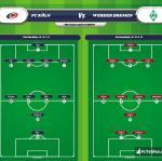Lineup image FC Köln - Werder Bremen