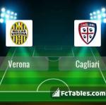 Preview image Verona - Cagliari