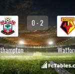 Match image with score Southampton - Watford