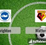 Preview image Brighton - Watford