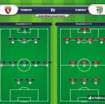 Lineup image Torino - Parma