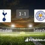 Match image with score Tottenham - Leicester