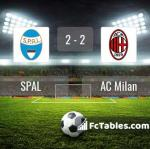 Match image with score SPAL - AC Milan