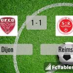 Match image with score Dijon - Reims