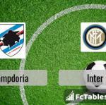 Preview image Sampdoria - Inter