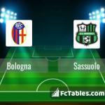 Preview image Bologna - Sassuolo