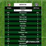 Match image with score Bologna - SSD Parma