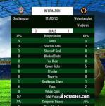Match image with score Southampton - Wolverhampton Wanderers