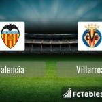 Preview image Valencia - Villarreal