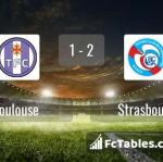Match image with score Toulouse - Strasbourg