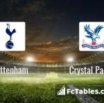 Preview image Tottenham - Crystal Palace