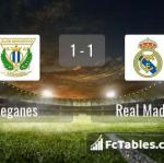 Match image with score Leganes - Real Madrid