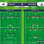 Lineup image Swansea - Newcastle United