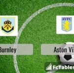 Preview image Burnley - Aston Villa