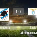 Match image with score Sampdoria - Lazio