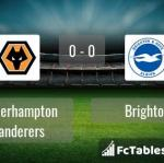 Match image with score Wolverhampton Wanderers - Brighton