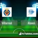 Preview image Villarreal - Alaves