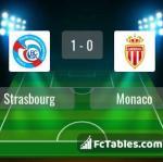 Match image with score Strasbourg - Monaco