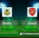 Preview image Burnley - Arsenal