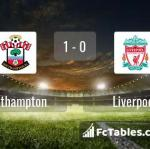 Match image with score Southampton - Liverpool